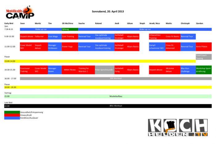 Trainingsplan Menshealthcamp - www.kochhelden.tv