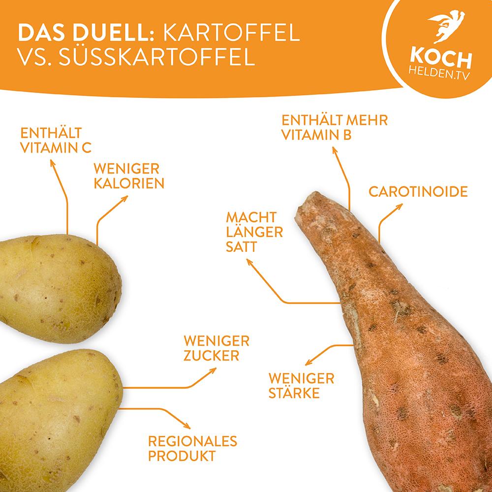 Kartoffel vs. Süßkartoffel - www.kochhelden.tv